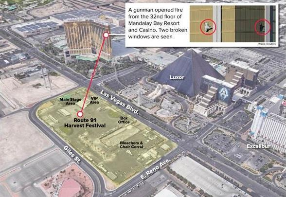 171002 vegas shooting map2 b45642d59c81ae8b9008ec08e6818d95.nbcnews ux 600 480